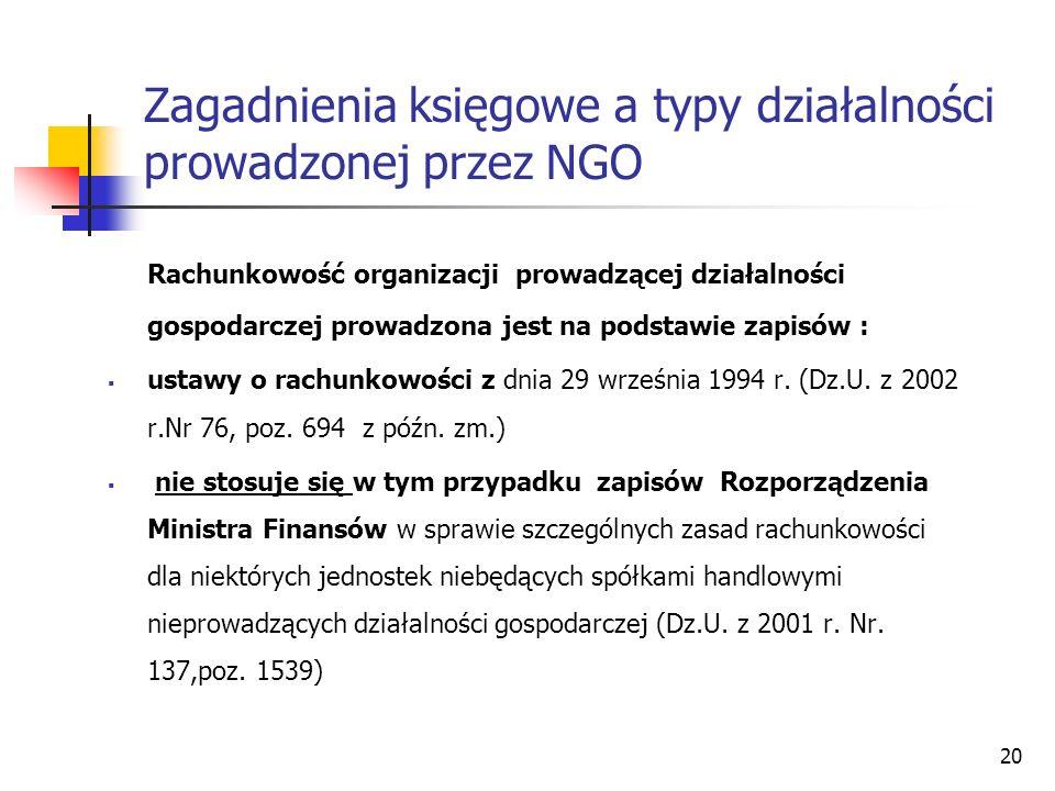 Rachunkowość organizacji prowadzącej działalności gospodarczej prowadzona jest na podstawie zapisów : ustawy o rachunkowości z dnia 29 września 1994 r