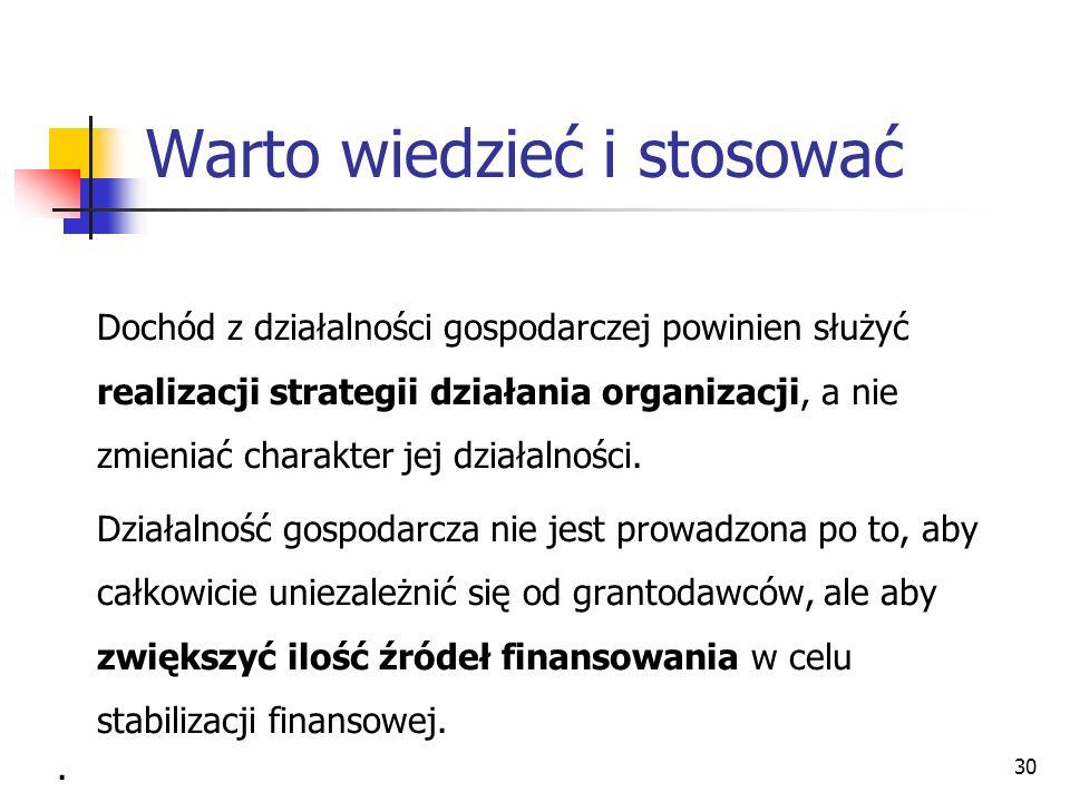 Warto wiedzieć i stosować Dochód z działalności gospodarczej powinien służyć realizacji strategii działania organizacji, a nie zmieniać charakter jej