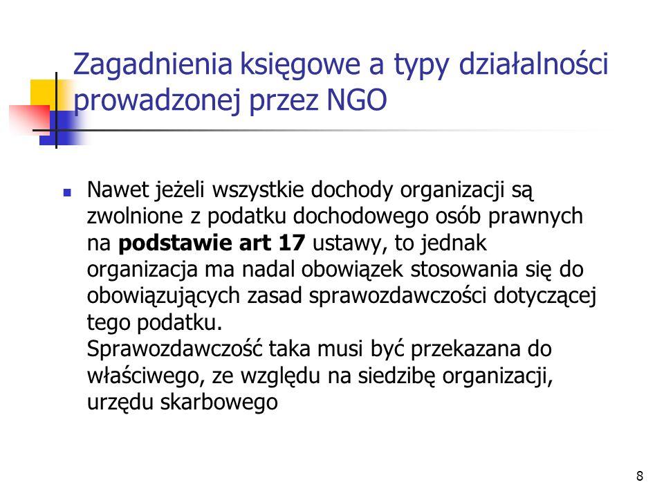 Zagadnienia księgowe a typy działalności prowadzonej przez NGO Nawet jeżeli wszystkie dochody organizacji są zwolnione z podatku dochodowego osób praw