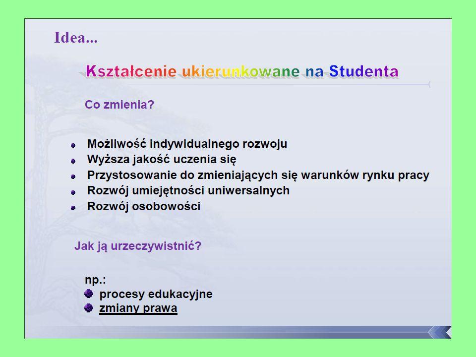 System bottom – up Koncepcja: Tomasz Saryusz Wolski Krajowe Ramy Kwalifikacji WERYFIKACJA POZIOMU KRK TREŚCI KSZTAŁCENIA Efekty kształcenia dla przedmiotu Matryca efektów kształcenia Efekty kształcenia dla programu studiów