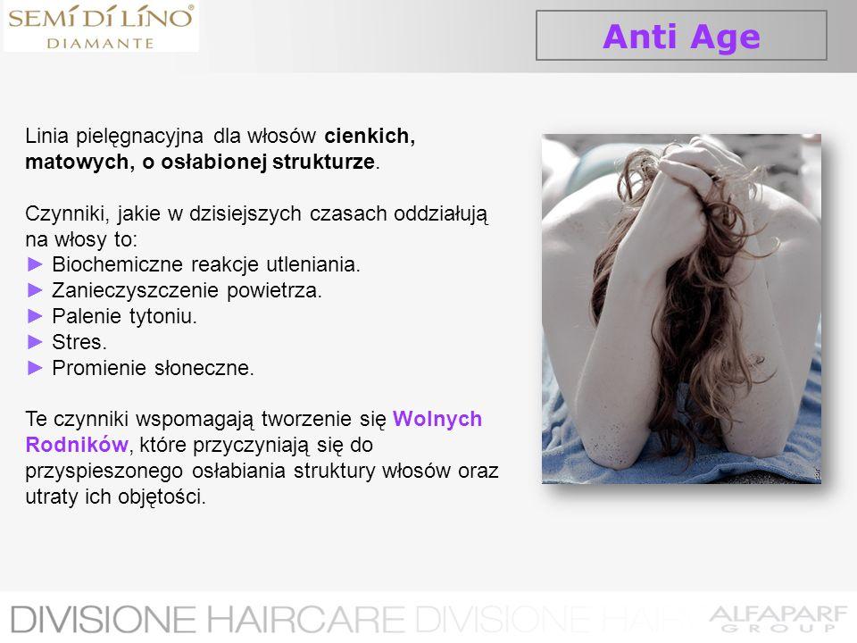 Linia pielęgnacyjna dla włosów cienkich, matowych, o osłabionej strukturze. Czynniki, jakie w dzisiejszych czasach oddziałują na włosy to: Biochemiczn