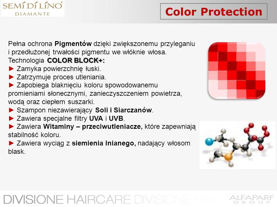Pełna ochrona Pigmentów dzięki zwiększonemu przyleganiu i przedłużonej trwałości pigmentu we włóknie włosa. COLOR BLOCK+: Technologia COLOR BLOCK+: Za