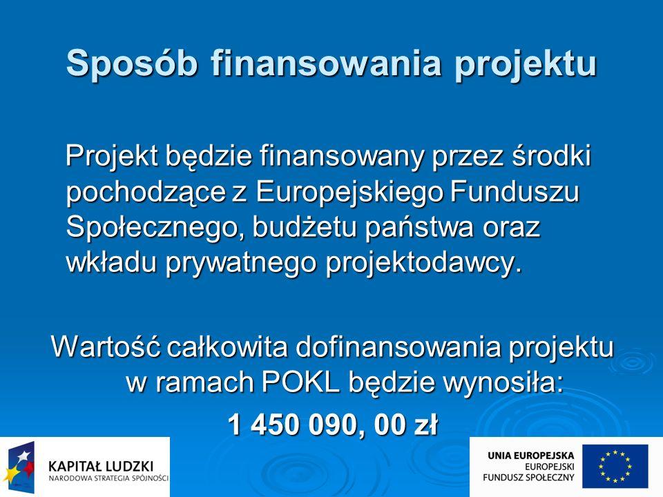 Sposób finansowania projektu Projekt będzie finansowany przez środki pochodzące z Europejskiego Funduszu Społecznego, budżetu państwa oraz wkładu pryw
