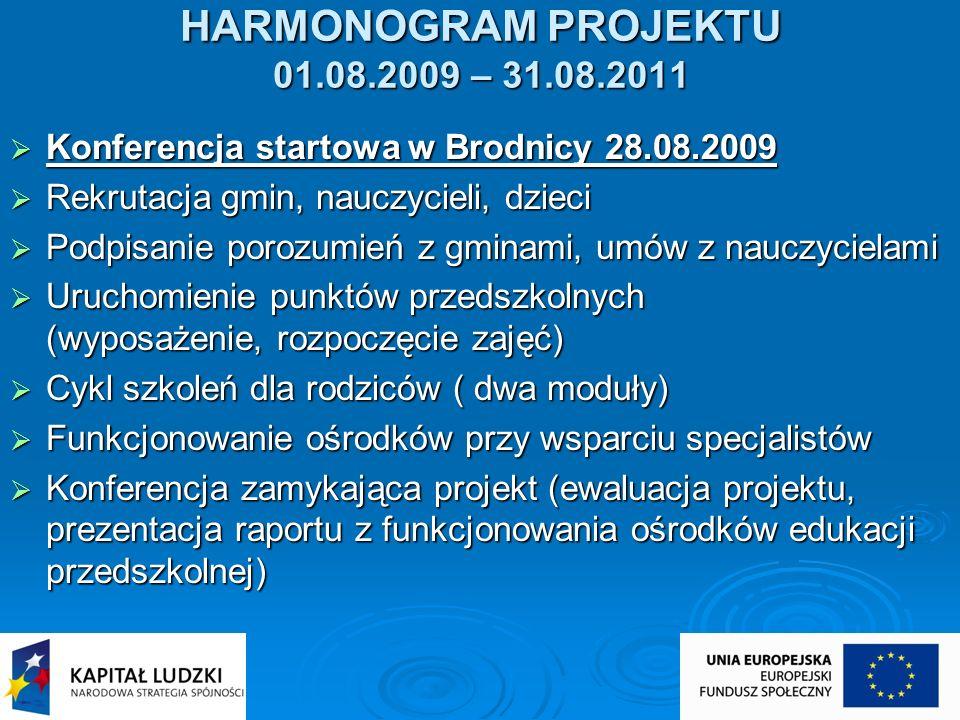 HARMONOGRAM PROJEKTU 01.08.2009 – 31.08.2011 Konferencja startowa w Brodnicy 28.08.2009 Konferencja startowa w Brodnicy 28.08.2009 Rekrutacja gmin, na