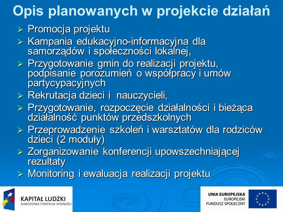 Opis planowanych w projekcie działań Promocja projektu Promocja projektu Kampania edukacyjno-informacyjna dla samorządów i społeczności lokalnej, Kamp