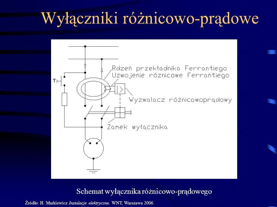 Schemat wyłącznika różnicowo-prądowego Źródło: H. Markiewicz Instalacje elektryczne. WNT, Warszawa 2006. Wyłączniki różnicowo-prądowe