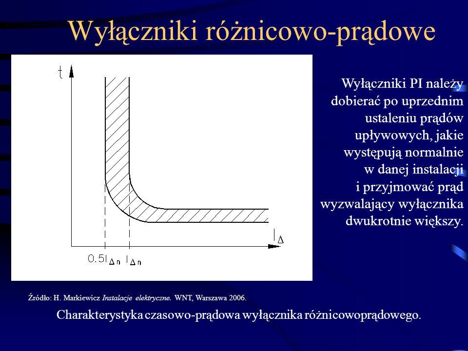 Charakterystyka czasowo-prądowa wyłącznika różnicowoprądowego. Wyłączniki PI należy dobierać po uprzednim ustaleniu prądów upływowych, jakie występują