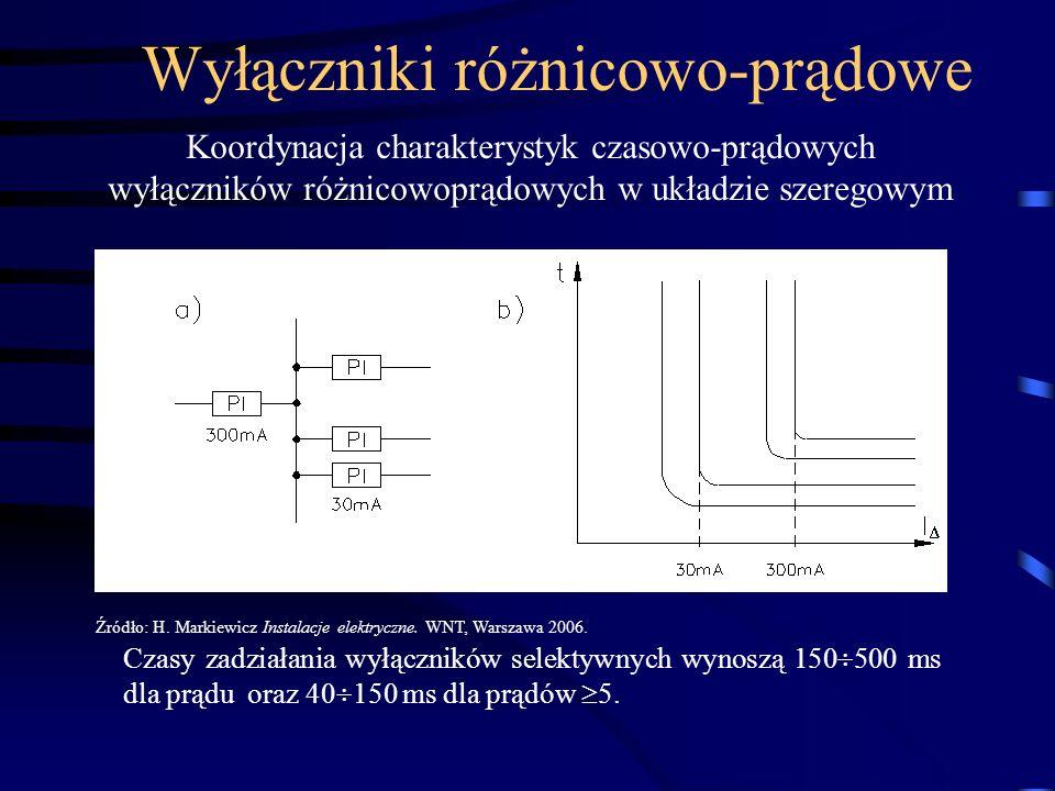Koordynacja charakterystyk czasowo-prądowych wyłączników różnicowoprądowych w układzie szeregowym Czasy zadziałania wyłączników selektywnych wynoszą 1