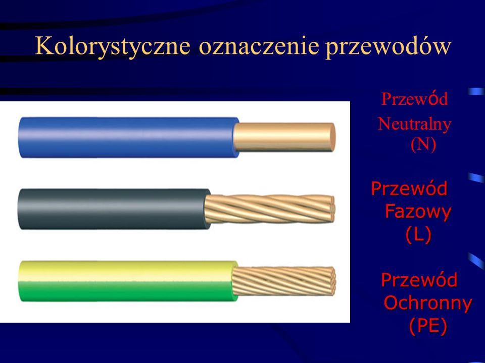 Kolorystyczne oznaczenie przewodów Przew ó d Neutralny (N) Przewód Fazowy (L) Przewód Ochronny (PE)