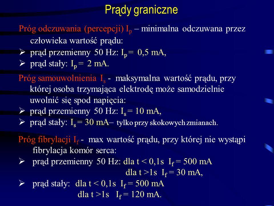 Prądy graniczne Próg odczuwania (percepcji) I p – minimalna odczuwana przez człowieka wartość prądu: prąd przemienny 50 Hz: I p = 0,5 mA, prąd stały: