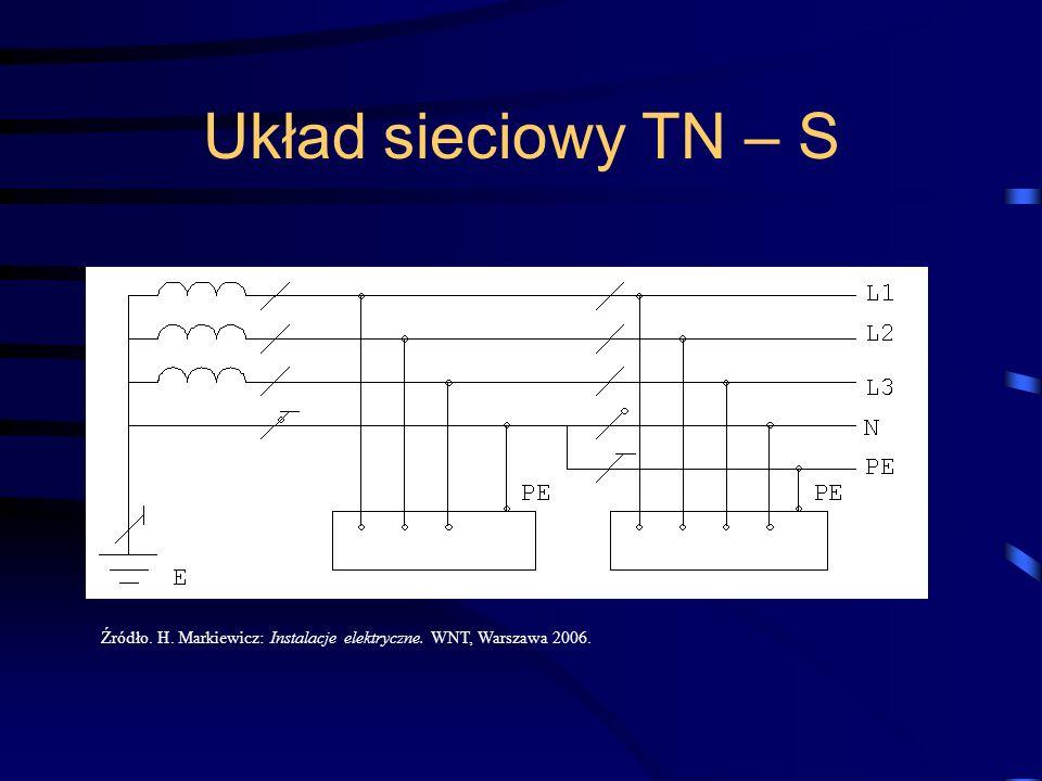 Układ sieciowy TN – S Źródło. H. Markiewicz: Instalacje elektryczne. WNT, Warszawa 2006.