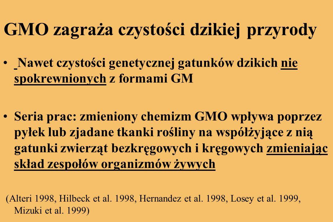GMO zagraża czystości dzikiej przyrody Nawet czystości genetycznej gatunków dzikich nie spokrewnionych z formami GM Seria prac: zmieniony chemizm GMO wpływa poprzez pyłek lub zjadane tkanki rośliny na współżyjące z nią gatunki zwierząt bezkręgowych i kręgowych zmieniając skład zespołów organizmów żywych (Alteri 1998, Hilbeck et al.