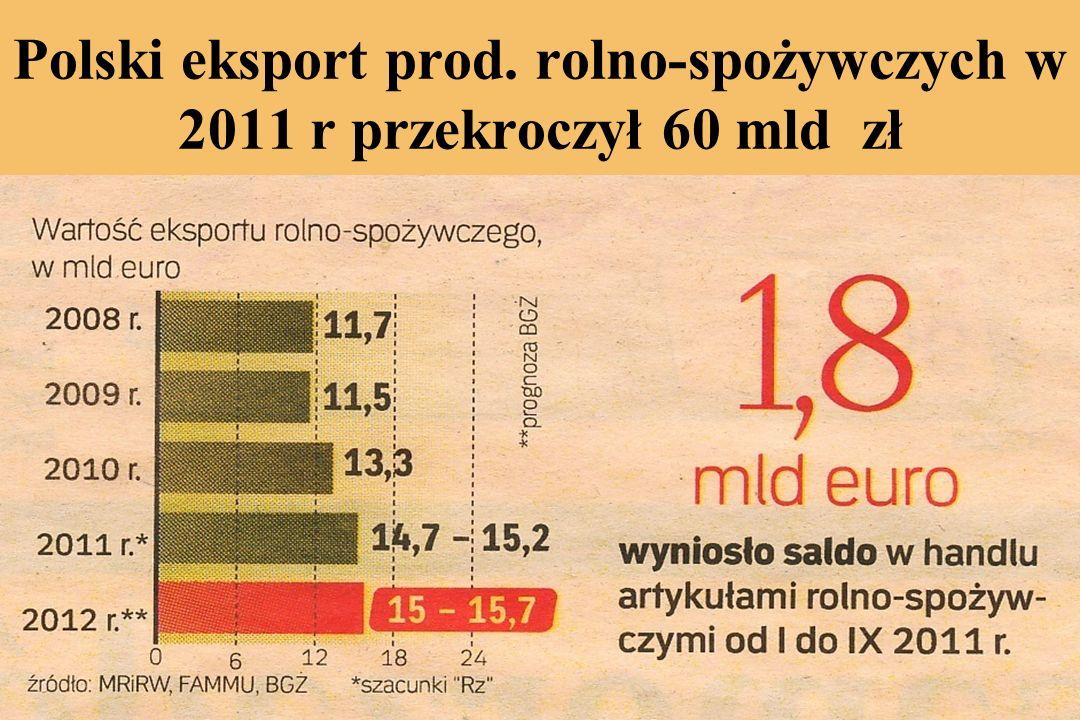 Polski eksport prod. rolno-spożywczych w 2011 r przekroczył 60 mld zł