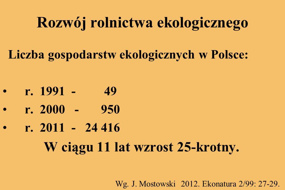 Rozwój rolnictwa ekologicznego Liczba gospodarstw ekologicznych w Polsce: r.