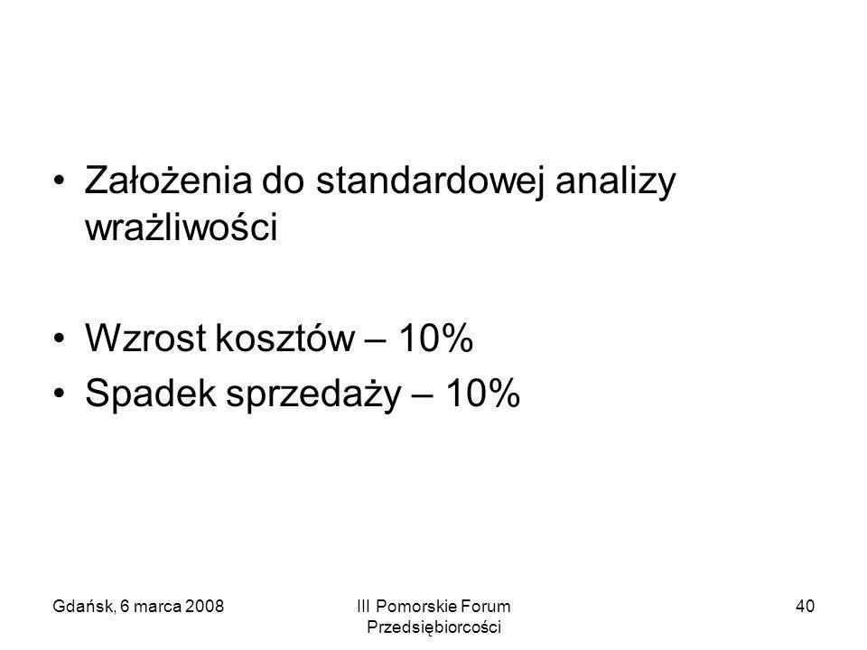 Gdańsk, 6 marca 2008III Pomorskie Forum Przedsiębiorcości 40 Założenia do standardowej analizy wrażliwości Wzrost kosztów – 10% Spadek sprzedaży – 10%