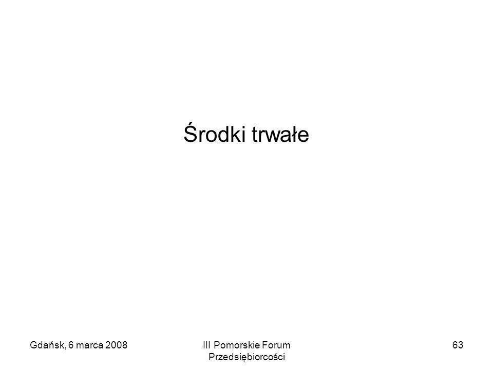 Gdańsk, 6 marca 2008III Pomorskie Forum Przedsiębiorcości 63 Środki trwałe