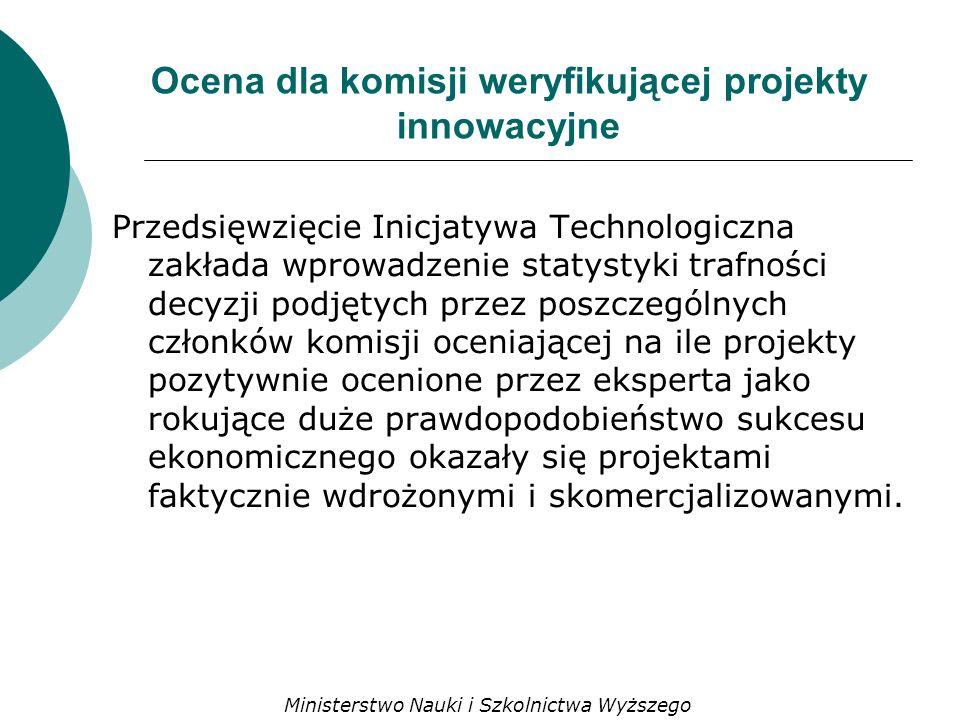 Ocena dla komisji weryfikującej projekty innowacyjne Przedsięwzięcie Inicjatywa Technologiczna zakłada wprowadzenie statystyki trafności decyzji podjętych przez poszczególnych członków komisji oceniającej na ile projekty pozytywnie ocenione przez eksperta jako rokujące duże prawdopodobieństwo sukcesu ekonomicznego okazały się projektami faktycznie wdrożonymi i skomercjalizowanymi.