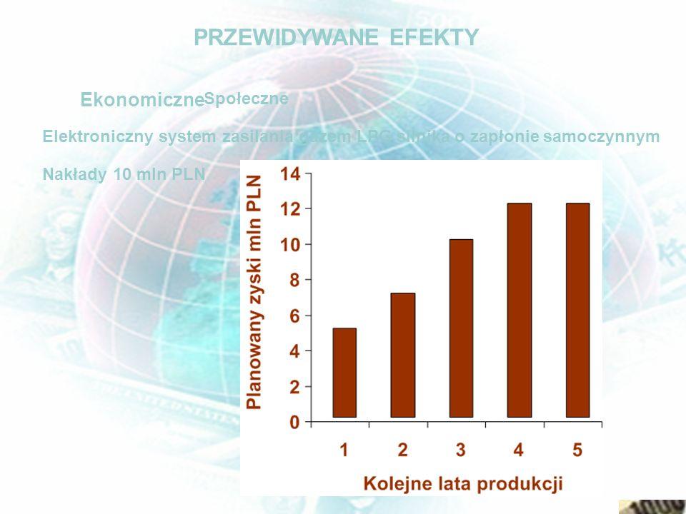 PRZEWIDYWANE EFEKTY Ekonomiczne Elektroniczny system zasilania gazem LPG silnika o zapłonie samoczynnym Nakłady 10 mln PLN Społeczne