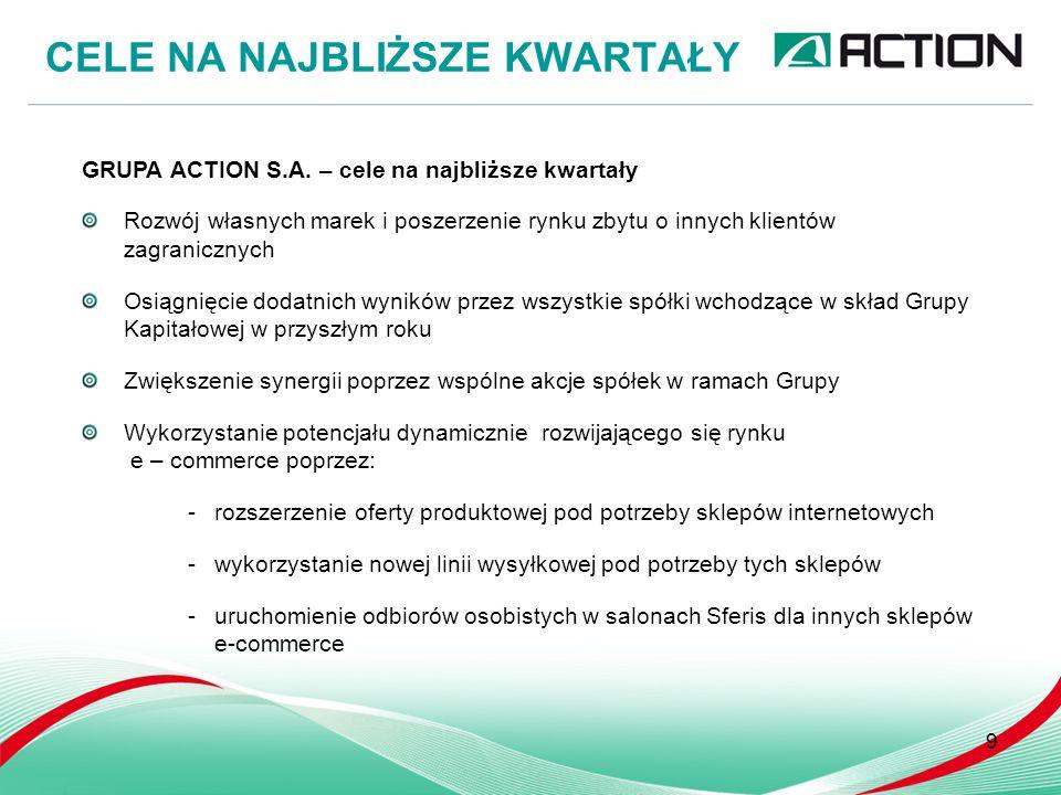 9 CELE NA NAJBLIŻSZE KWARTAŁY GRUPA ACTION S.A.