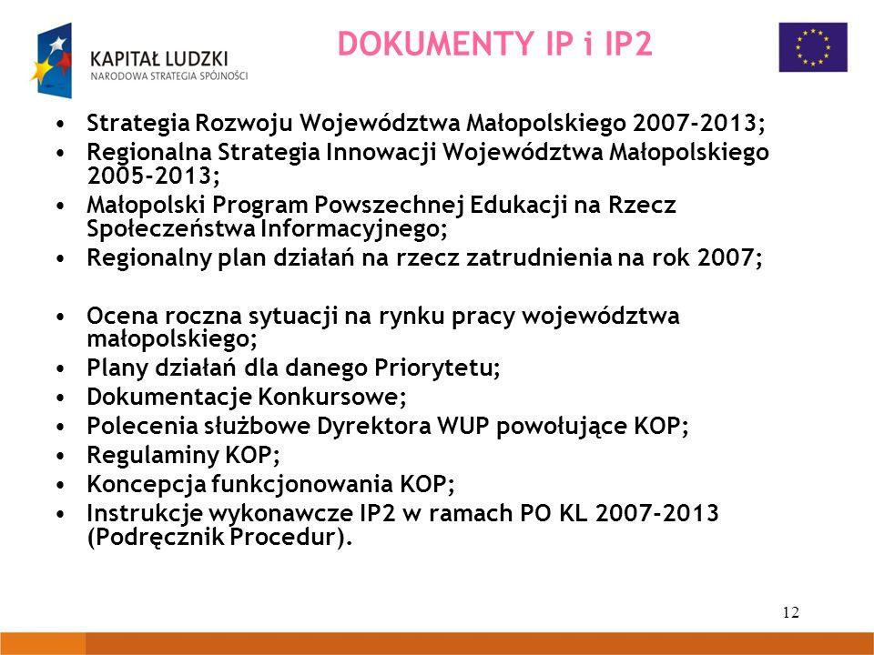 12 Strategia Rozwoju Województwa Małopolskiego 2007-2013; Regionalna Strategia Innowacji Województwa Małopolskiego 2005-2013; Małopolski Program Powsz