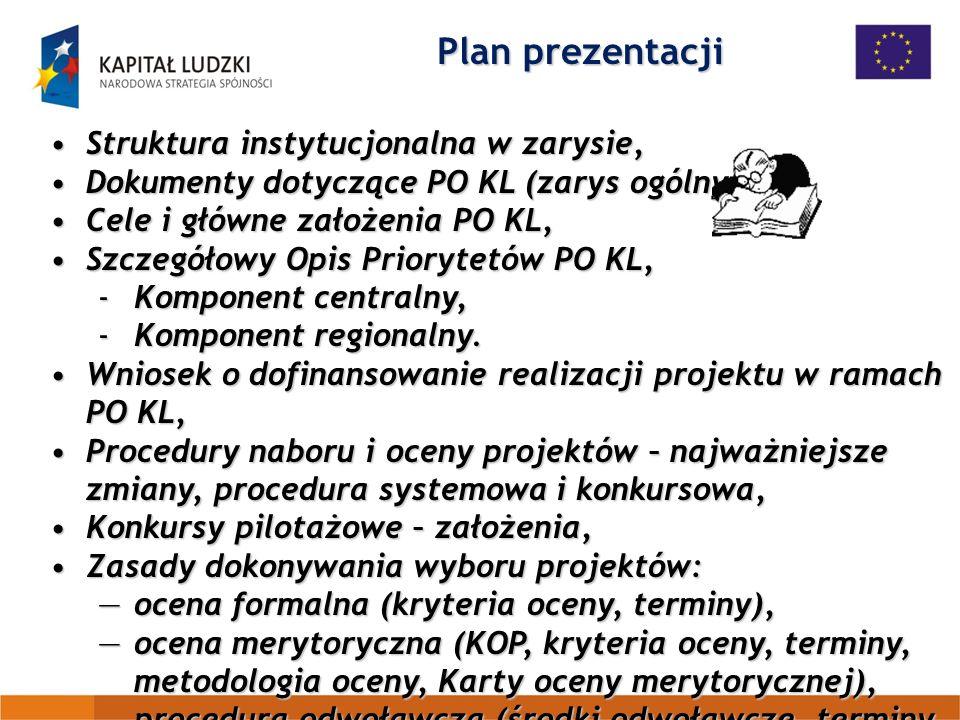 Struktura instytucjonalna w zarysie,Struktura instytucjonalna w zarysie, Dokumenty dotyczące PO KL (zarys ogólny),Dokumenty dotyczące PO KL (zarys ogó