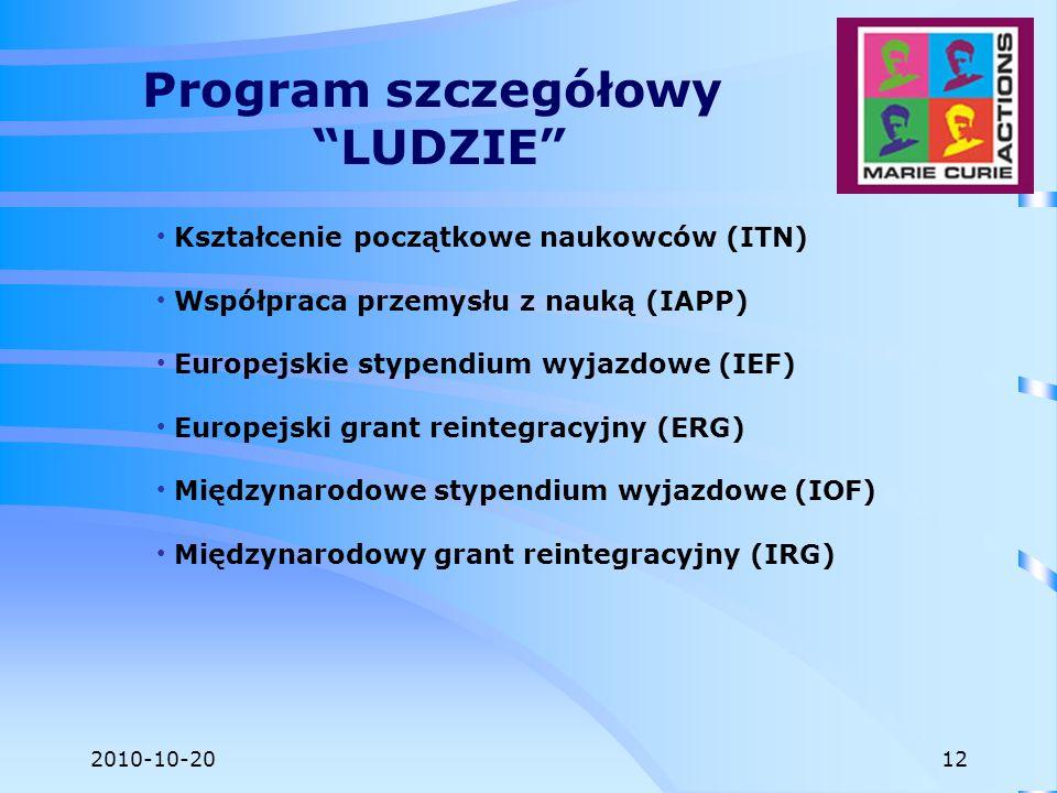 2010-10-20 Kształcenie początkowe naukowców (ITN) Współpraca przemysłu z nauką (IAPP) Europejskie stypendium wyjazdowe (IEF) Europejski grant reintegr