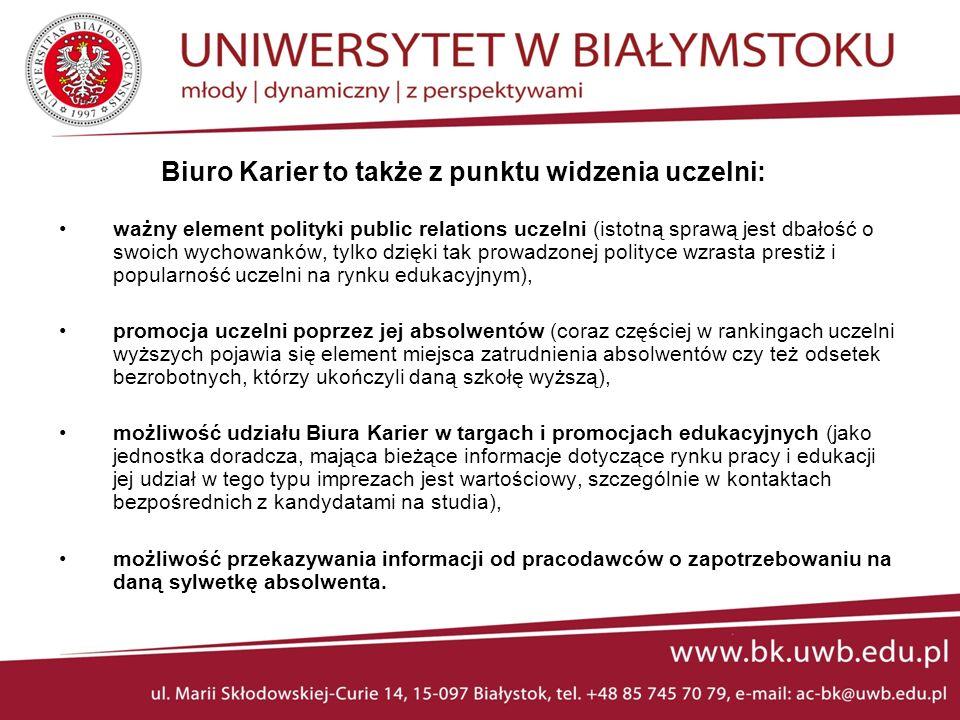Obszar działania Biura Karier Uniwersytetu w Białymstoku stanowią: Poradnictwo zawodowe formy poradnictwa zawodowego: indywidualne rozmowy doradcze, doradztwo grupowe – warsztaty, prezentacje, wykłady.