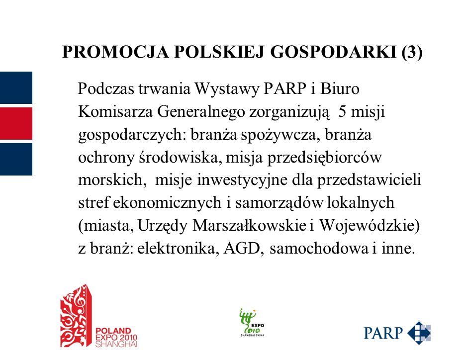 PROMOCJA POLSKIEJ GOSPODARKI (3) Podczas trwania Wystawy PARP i Biuro Komisarza Generalnego zorganizują 5 misji gospodarczych: branża spożywcza, branża ochrony środowiska, misja przedsiębiorców morskich, misje inwestycyjne dla przedstawicieli stref ekonomicznych i samorządów lokalnych (miasta, Urzędy Marszałkowskie i Wojewódzkie) z branż: elektronika, AGD, samochodowa i inne.