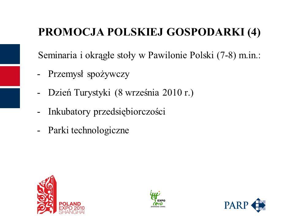 PROMOCJA POLSKIEJ GOSPODARKI (4) Seminaria i okrągłe stoły w Pawilonie Polski (7-8) m.in.: -Przemysł spożywczy -Dzień Turystyki (8 września 2010 r.) -Inkubatory przedsiębiorczości -Parki technologiczne