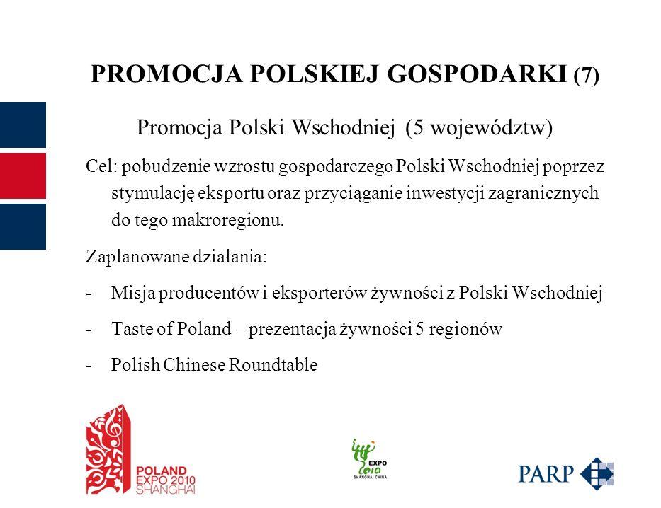 PROMOCJA POLSKIEJ GOSPODARKI (7) Promocja Polski Wschodniej (5 województw) Cel: pobudzenie wzrostu gospodarczego Polski Wschodniej poprzez stymulację eksportu oraz przyciąganie inwestycji zagranicznych do tego makroregionu.
