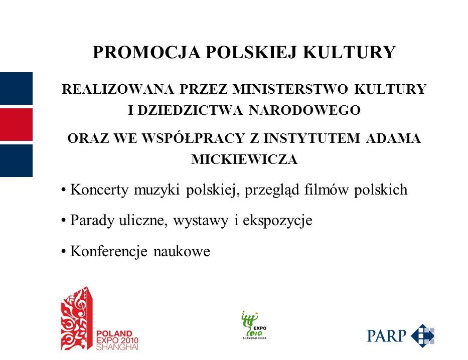 PROMOCJA POLSKIEJ KULTURY REALIZOWANA PRZEZ MINISTERSTWO KULTURY I DZIEDZICTWA NARODOWEGO ORAZ WE WSPÓŁPRACY Z INSTYTUTEM ADAMA MICKIEWICZA Koncerty muzyki polskiej, przegląd filmów polskich Parady uliczne, wystawy i ekspozycje Konferencje naukowe
