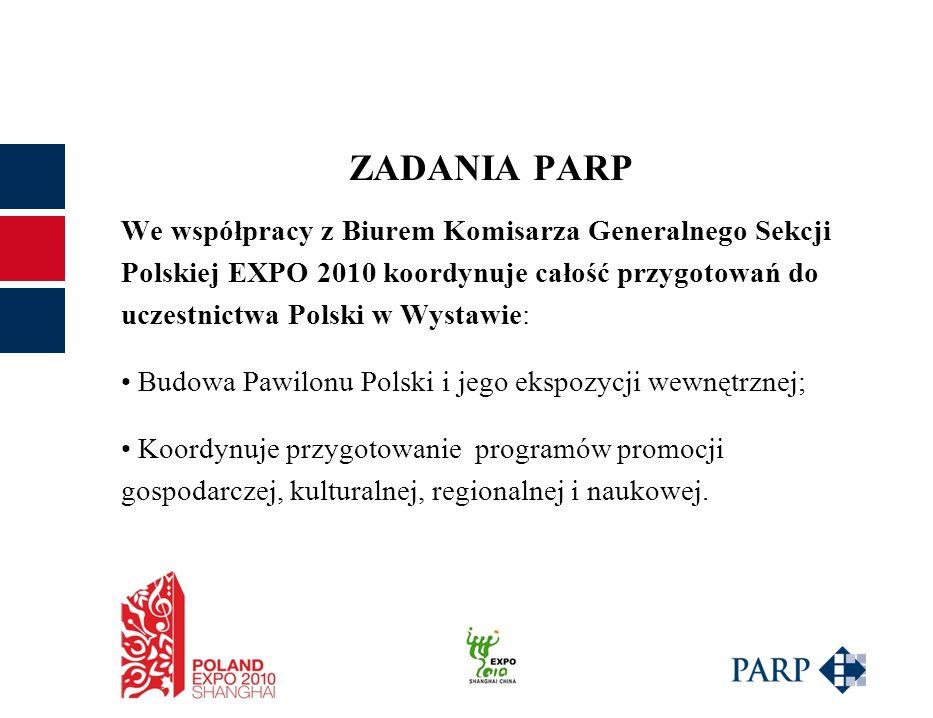 ZADANIA PARP We współpracy z Biurem Komisarza Generalnego Sekcji Polskiej EXPO 2010 koordynuje całość przygotowań do uczestnictwa Polski w Wystawie: Budowa Pawilonu Polski i jego ekspozycji wewnętrznej; Koordynuje przygotowanie programów promocji gospodarczej, kulturalnej, regionalnej i naukowej.