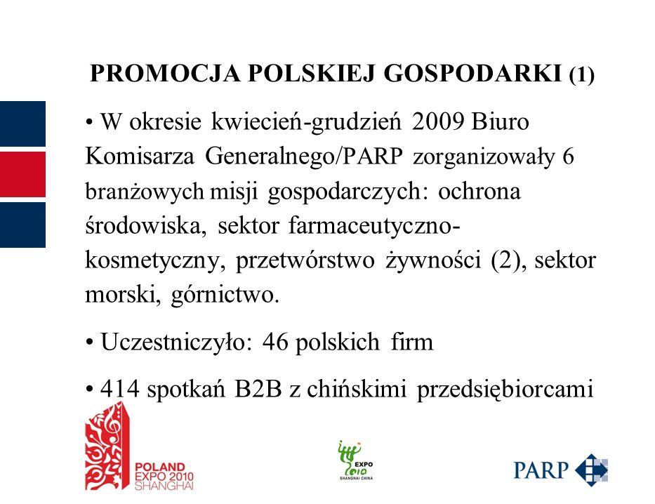PROMOCJA POLSKIEJ GOSPODARKI (1) W okresie kwiecień-grudzień 2009 Biuro Komisarza Generalnego/ PARP zorganizowały 6 branżowych m isji gospodarczych: ochrona środowiska, sektor farmaceutyczno- kosmetyczny, przetwórstwo żywności (2), sektor morski, górnictwo.