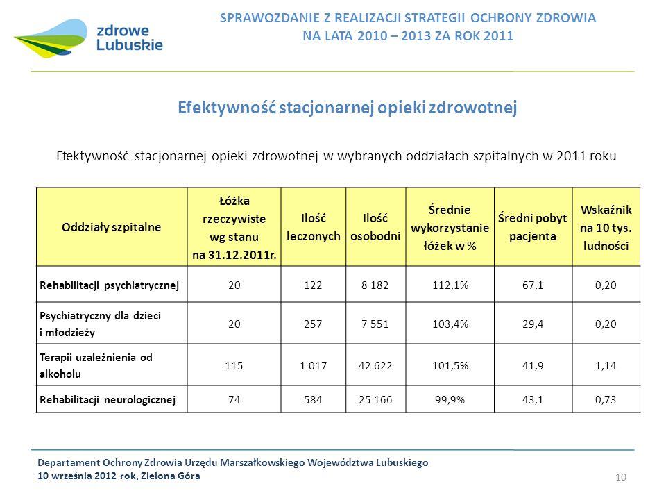Departament Ochrony Zdrowia Urzędu Marszałkowskiego Województwa Lubuskiego 10 września 2012 rok, Zielona Góra 10 Efektywność stacjonarnej opieki zdrow