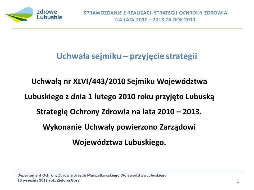 Departament Ochrony Zdrowia Urzędu Marszałkowskiego Województwa Lubuskiego 10 września 2012 rok, Zielona Góra 2 SPRAWOZDANIE Z REALIZACJI STRATEGII OC