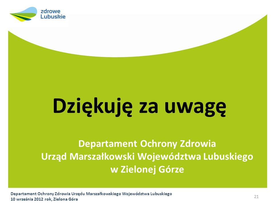 Dziękuję za uwagę Departament Ochrony Zdrowia Urząd Marszałkowski Województwa Lubuskiego w Zielonej Górze Departament Ochrony Zdrowia Urzędu Marszałko