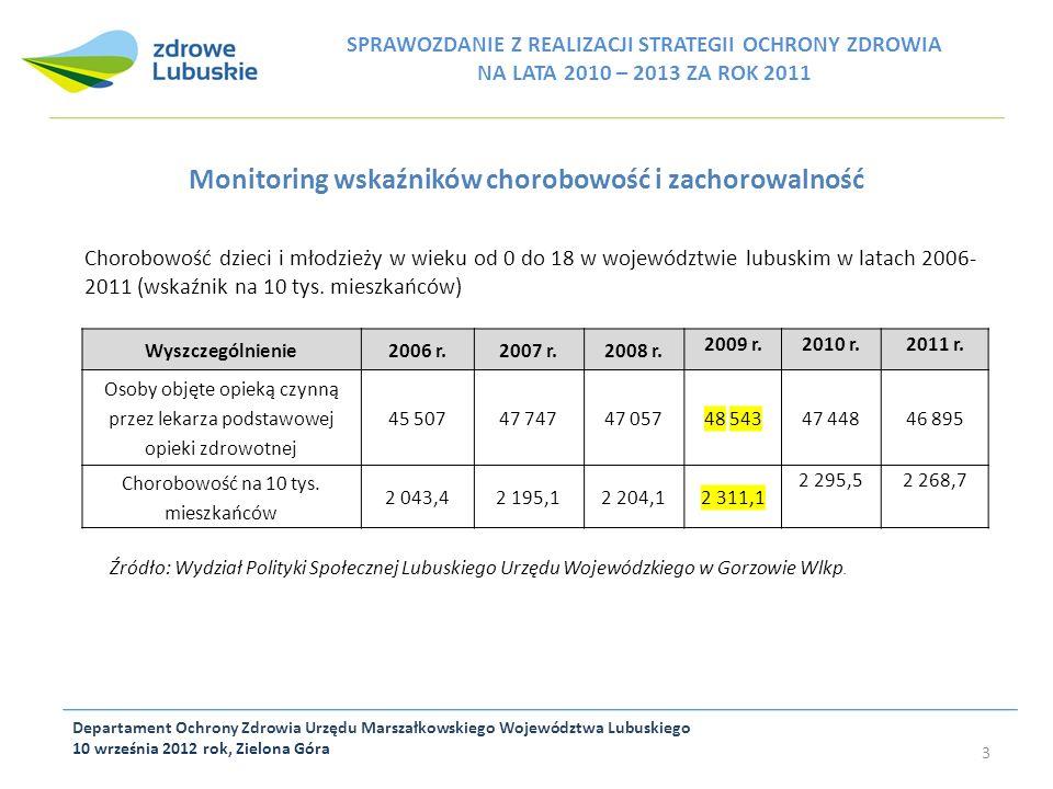 Monitoring wskaźników chorobowość i zachorowalność Departament Ochrony Zdrowia Urzędu Marszałkowskiego Województwa Lubuskiego 10 września 2012 rok, Zi