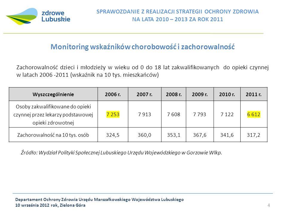 Monitoring wskaźników chorobowość i zachorowalność Chorobowość osób w wieku 19 lat i więcej w latach 2006-2011 (wskaźnik na 10 tys.