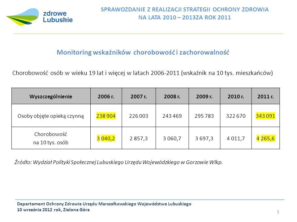 Departament Ochrony Zdrowia Urzędu Marszałkowskiego Województwa Lubuskiego 6 sierpnia 2012 rok, Zielona Góra 6 SPRAWOZDANIE Z REALIZACJI STRATEGII OCHRONY ZDROWIA NA LATA 2010 – 2013 ZA ROK 2011 Monitoring wskaźników chorobowość i zachorowalność Zachorowalność osób w wieku 19 lat i więcej w latach 2006-2011 (wskaźnik na 10 tys.