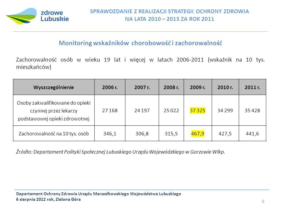 Departament Ochrony Zdrowia Urzędu Marszałkowskiego Województwa Lubuskiego 6 sierpnia 2012 rok, Zielona Góra 6 SPRAWOZDANIE Z REALIZACJI STRATEGII OCH
