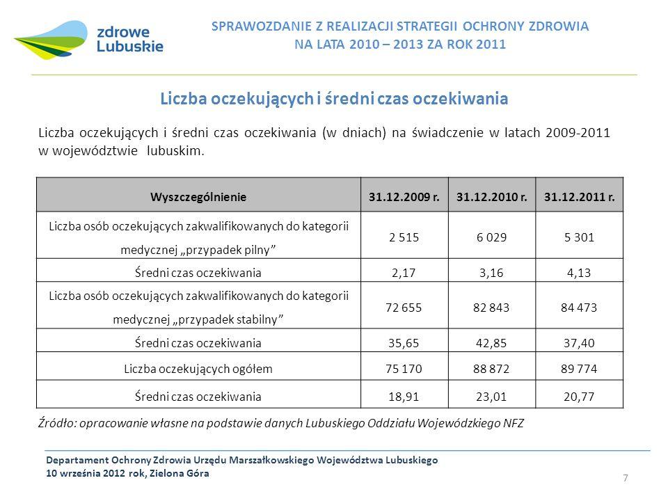 Departament Ochrony Zdrowia Urzędu Marszałkowskiego Województwa Lubuskiego 10 września 2012 rok, Zielona Góra 7 SPRAWOZDANIE Z REALIZACJI STRATEGII OC