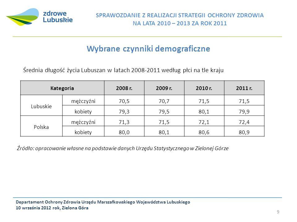 Departament Ochrony Zdrowia Urzędu Marszałkowskiego Województwa Lubuskiego 10 września 2012 rok, Zielona Góra 9 SPRAWOZDANIE Z REALIZACJI STRATEGII OC