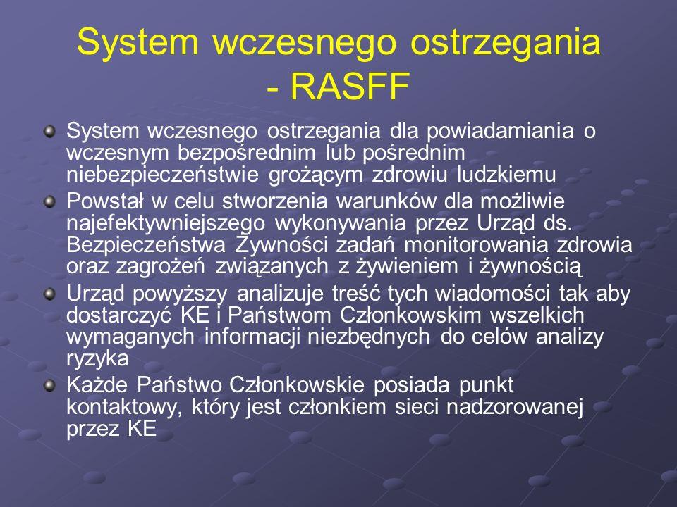 System wczesnego ostrzegania - RASFF System wczesnego ostrzegania dla powiadamiania o wczesnym bezpośrednim lub pośrednim niebezpieczeństwie grożącym