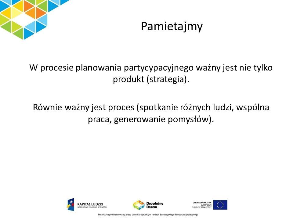 Pamietajmy W procesie planowania partycypacyjnego ważny jest nie tylko produkt (strategia). Równie ważny jest proces (spotkanie różnych ludzi, wspólna