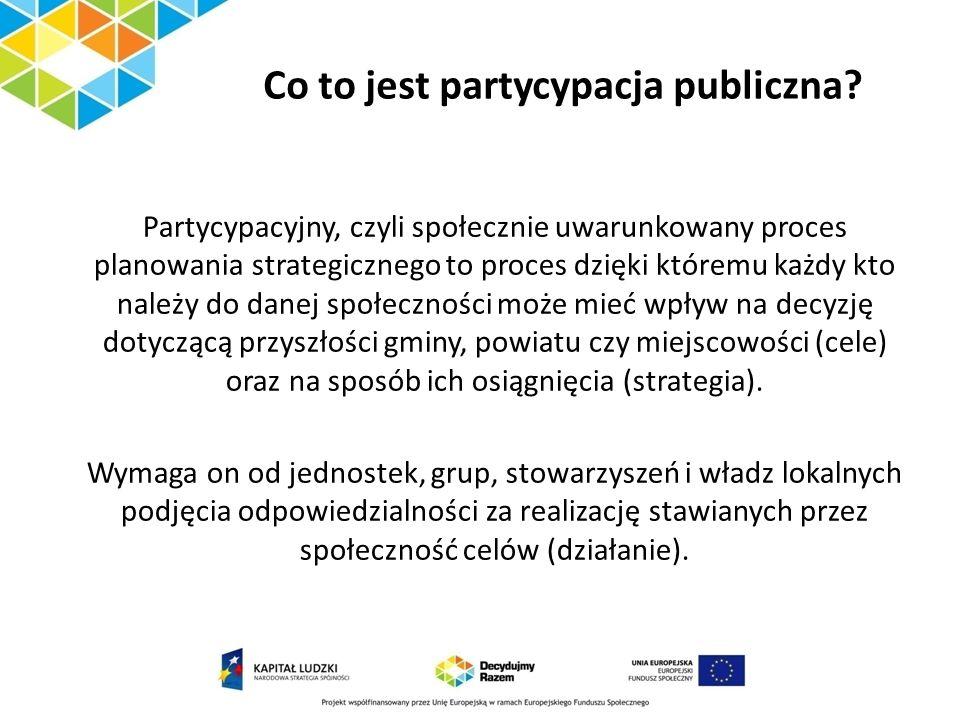 Co to jest partycypacja publiczna? Partycypacyjny, czyli społecznie uwarunkowany proces planowania strategicznego to proces dzięki któremu każdy kto n