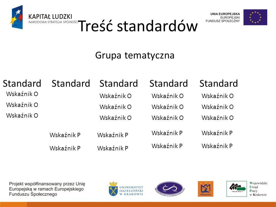 Treść standardów Grupa tematyczna Standard Wskaźnik O Wskaźnik P Wskaźnik O Wskaźnik P
