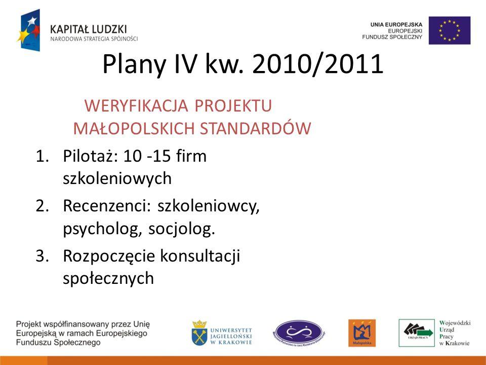 Plany IV kw. 2010/2011 WERYFIKACJA PROJEKTU MAŁOPOLSKICH STANDARDÓW 1.Pilotaż: 10 -15 firm szkoleniowych 2.Recenzenci: szkoleniowcy, psycholog, socjol