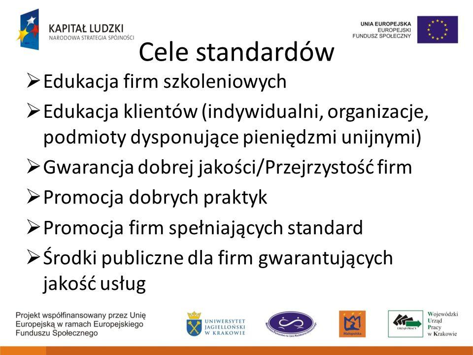 Cele standardów Edukacja firm szkoleniowych Edukacja klientów (indywidualni, organizacje, podmioty dysponujące pieniędzmi unijnymi) Gwarancja dobrej j