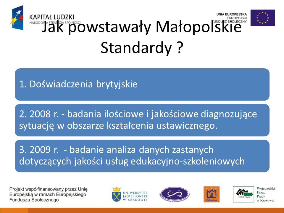 Jak powstawały Małopolskie Standardy ? 1. Doświadczenia brytyjskie 2. 2008 r. - badania ilościowe i jakościowe diagnozujące sytuację w obszarze kształ