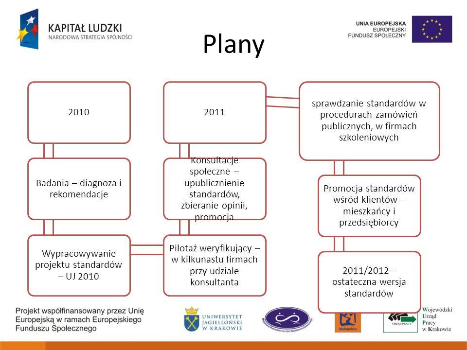 Plany 2010 Badania – diagnoza i rekomendacje Wypracowywanie projektu standardów – UJ 2010 Pilotaż weryfikujący – w kilkunastu firmach przy udziale kon